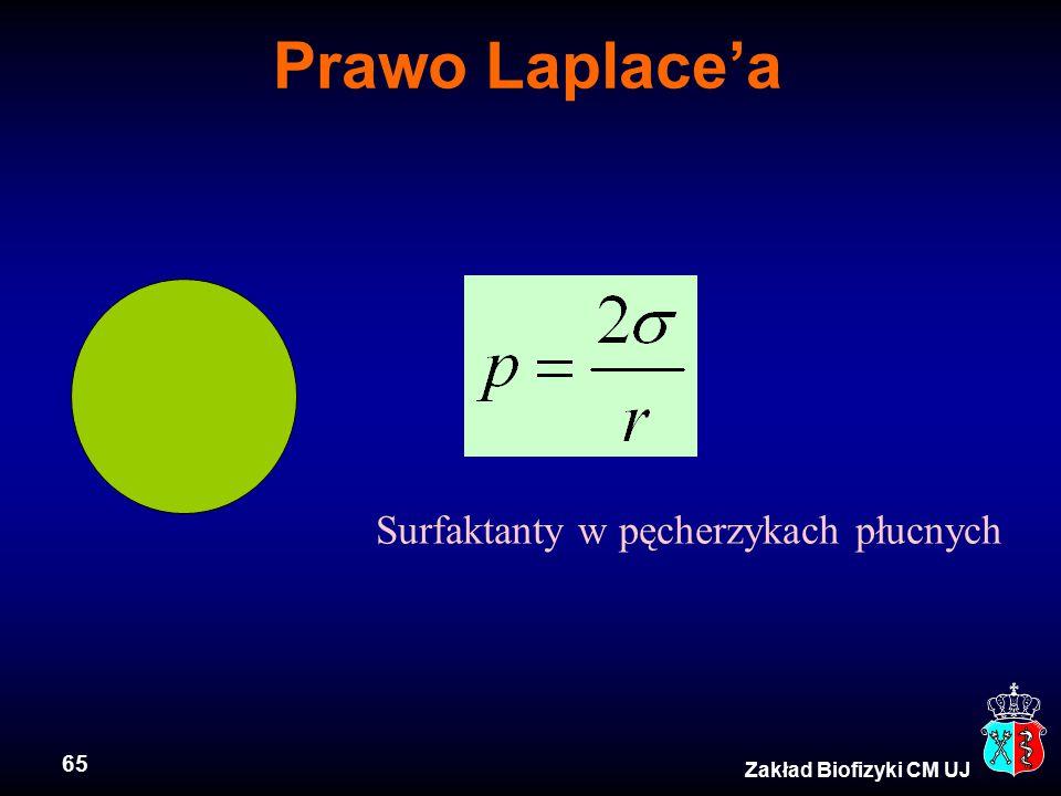 65 Zakład Biofizyki CM UJ Prawo Laplace'a Surfaktanty w pęcherzykach płucnych