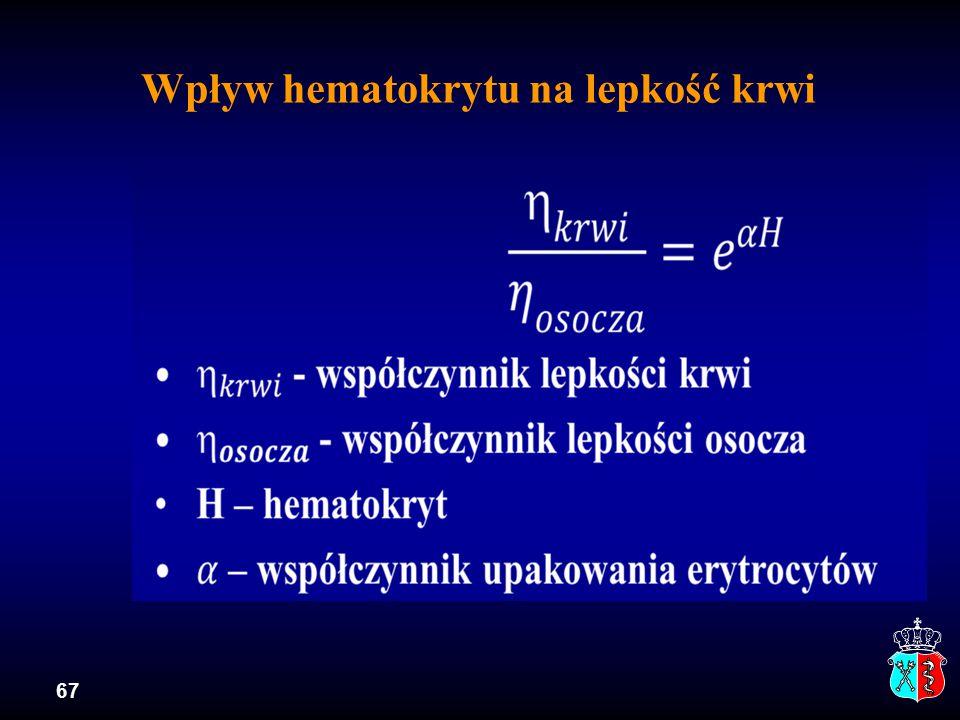 67 Wpływ hematokrytu na lepkość krwi
