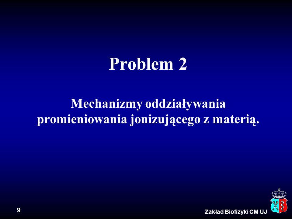 9 Zakład Biofizyki CM UJ Problem 2 Mechanizmy oddziaływania promieniowania jonizującego z materią.