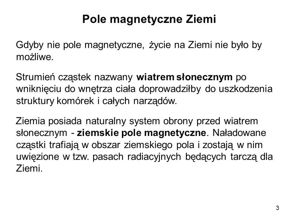 3 Pole magnetyczne Ziemi Gdyby nie pole magnetyczne, życie na Ziemi nie było by możliwe. Strumień cząstek nazwany wiatrem słonecznym po wniknięciu do