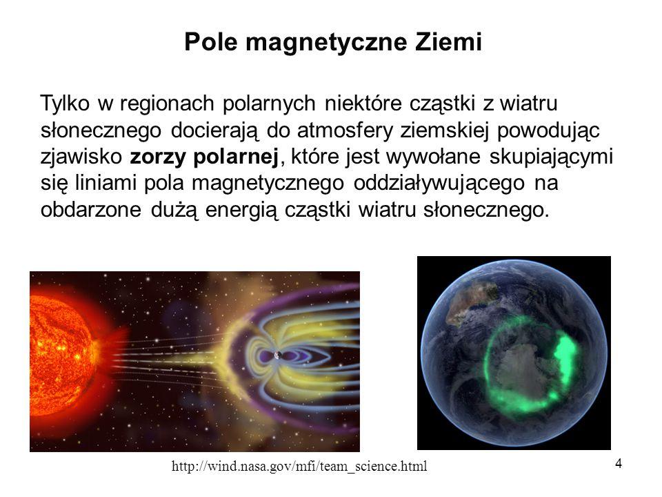 4 Pole magnetyczne Ziemi Tylko w regionach polarnych niektóre cząstki z wiatru słonecznego docierają do atmosfery ziemskiej powodując zjawisko zorzy p