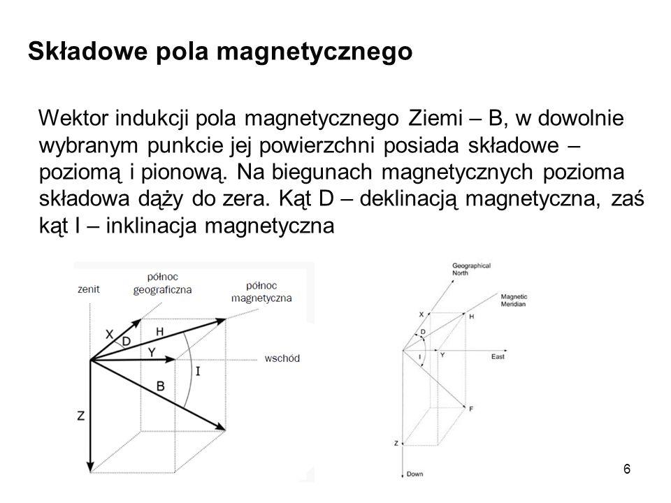 6 Składowe pola magnetycznego Wektor indukcji pola magnetycznego Ziemi – B, w dowolnie wybranym punkcie jej powierzchni posiada składowe – poziomą i p