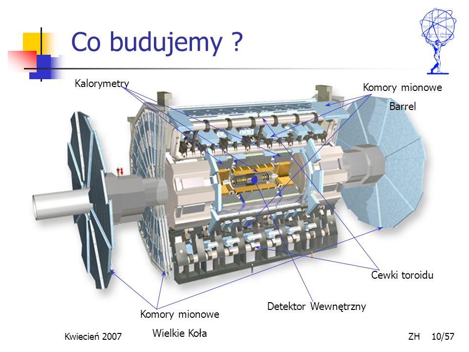 Kwiecień 2007 ZH 10/57 Co budujemy ? Komory mionowe Wielkie Koła Kalorymetry Cewki toroidu Detektor Wewnętrzny Komory mionowe Barrel