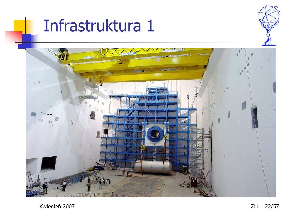 Kwiecień 2007 ZH 22/57 Infrastruktura 1