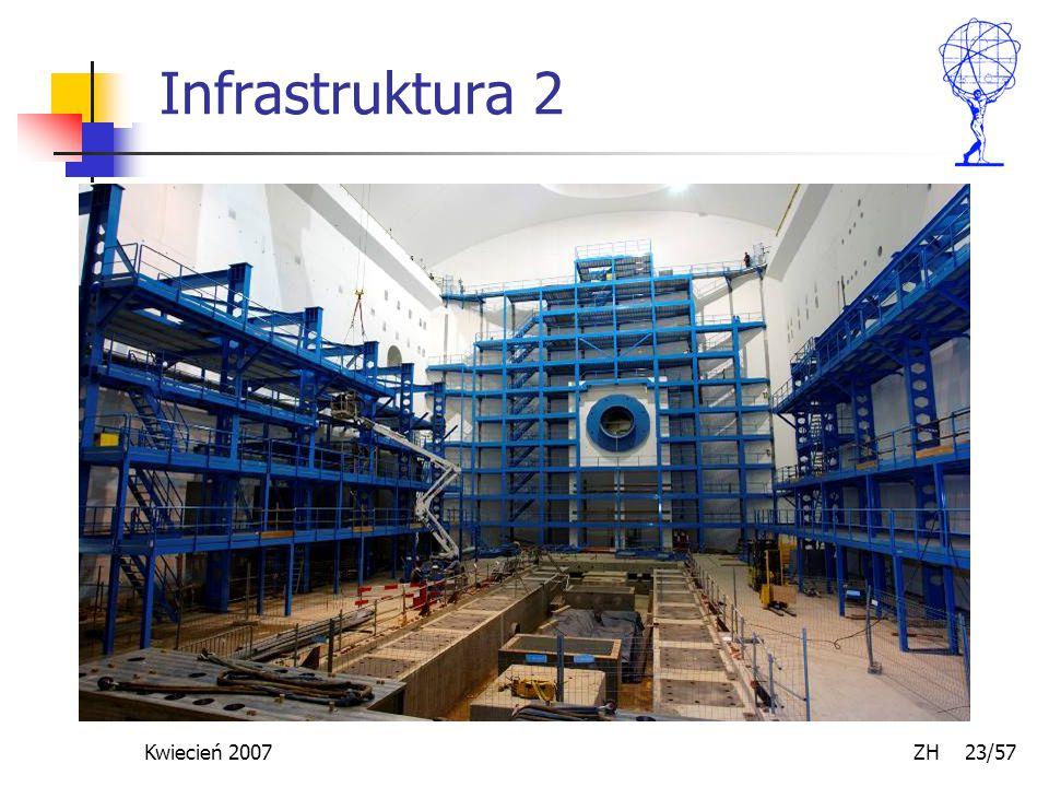 Kwiecień 2007 ZH 23/57 Infrastruktura 2