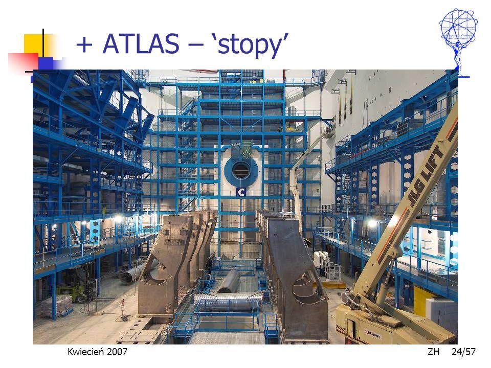 Kwiecień 2007 ZH 24/57 + ATLAS – 'stopy'