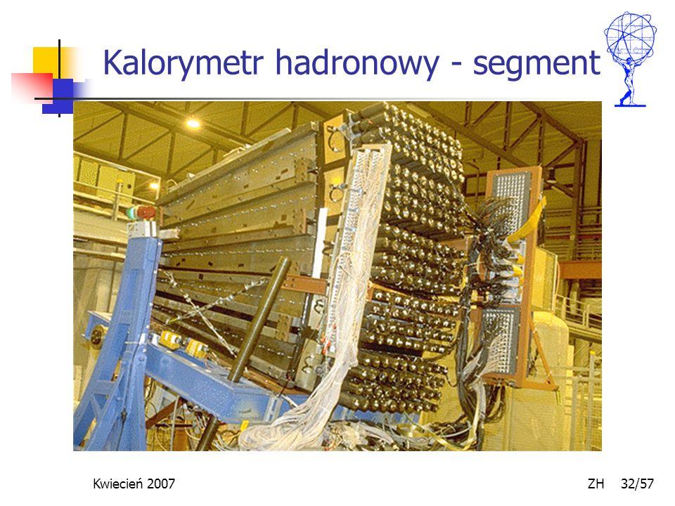 Kwiecień 2007 ZH 32/57 Kalorymetr hadronowy - segment