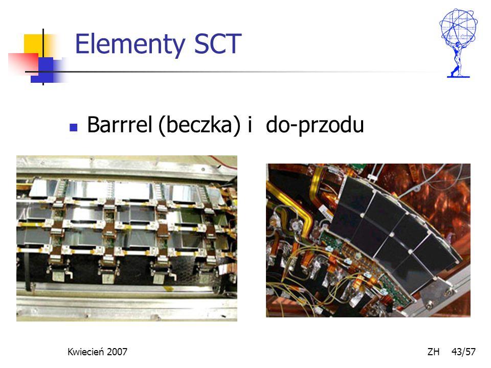 Kwiecień 2007 ZH 43/57 Elementy SCT Barrrel (beczka) i do-przodu