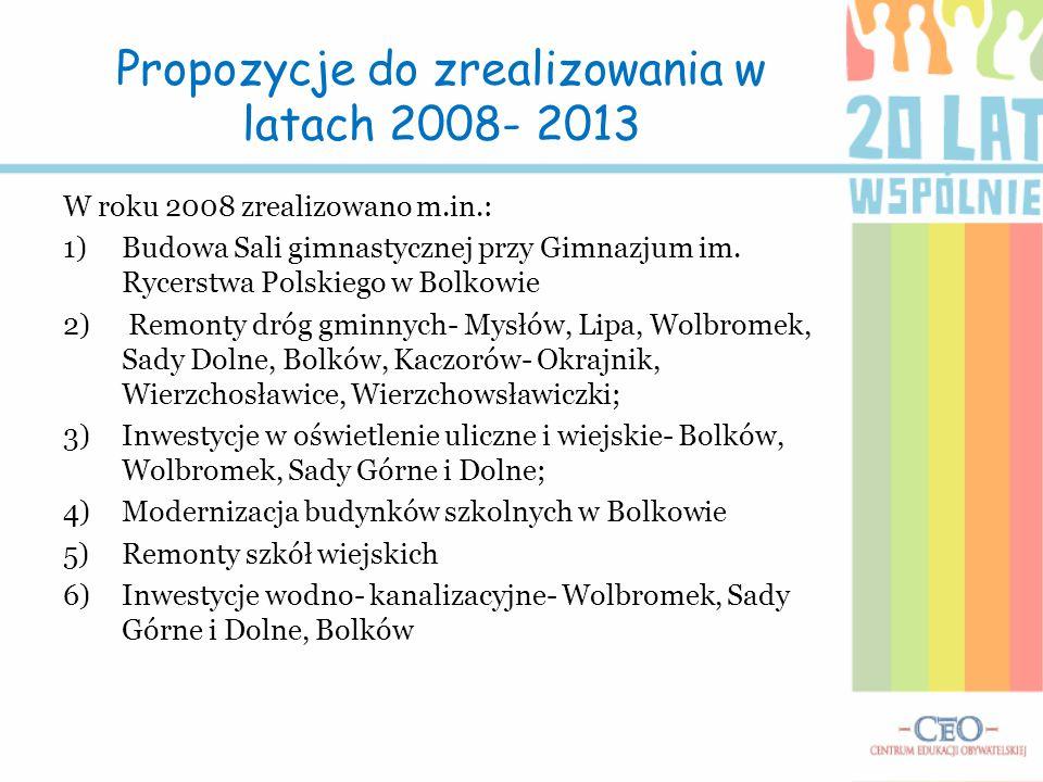 Propozycje do zrealizowania w latach 2008- 2013 W roku 2008 zrealizowano m.in.: 1)Budowa Sali gimnastycznej przy Gimnazjum im. Rycerstwa Polskiego w B