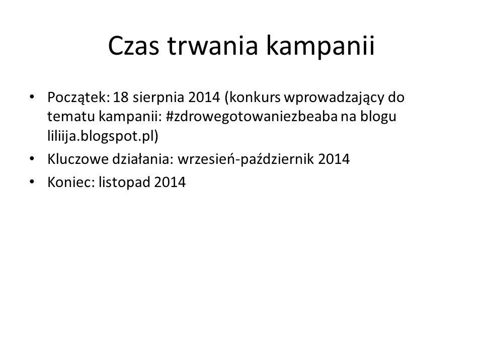 Czas trwania kampanii Początek: 18 sierpnia 2014 (konkurs wprowadzający do tematu kampanii: #zdrowegotowaniezbeaba na blogu liliija.blogspot.pl) Kluczowe działania: wrzesień-październik 2014 Koniec: listopad 2014