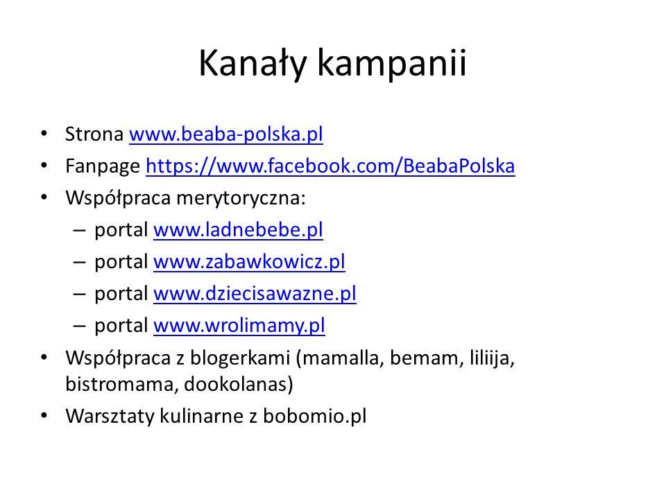 Kanały kampanii Strona www.beaba-polska.plwww.beaba-polska.pl Fanpage https://www.facebook.com/BeabaPolskahttps://www.facebook.com/BeabaPolska Współpraca merytoryczna: – portal www.ladnebebe.plwww.ladnebebe.pl – portal www.zabawkowicz.plwww.zabawkowicz.pl – portal www.dziecisawazne.plwww.dziecisawazne.pl – portal www.wrolimamy.plwww.wrolimamy.pl Współpraca z blogerkami (mamalla, bemam, liliija, bistromama, dookolanas) Warsztaty kulinarne z bobomio.pl