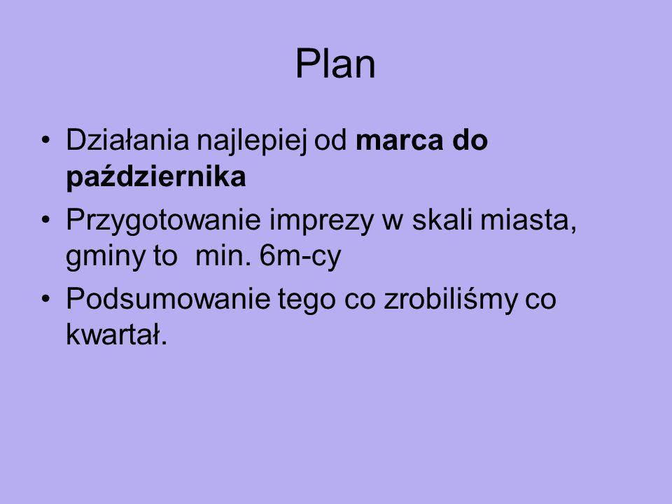 Plan Działania najlepiej od marca do października Przygotowanie imprezy w skali miasta, gminy to min.