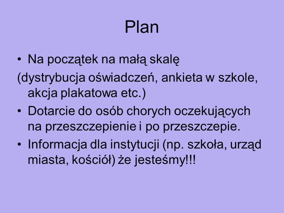 Plan Na początek na małą skalę (dystrybucja oświadczeń, ankieta w szkole, akcja plakatowa etc.) Dotarcie do osób chorych oczekujących na przeszczepienie i po przeszczepie.