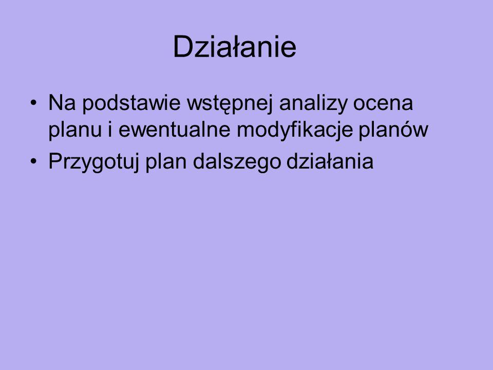 Działanie Na podstawie wstępnej analizy ocena planu i ewentualne modyfikacje planów Przygotuj plan dalszego działania