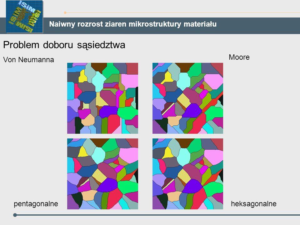 Problem doboru sąsiedztwa Von Neumanna Moore pentagonalneheksagonalne