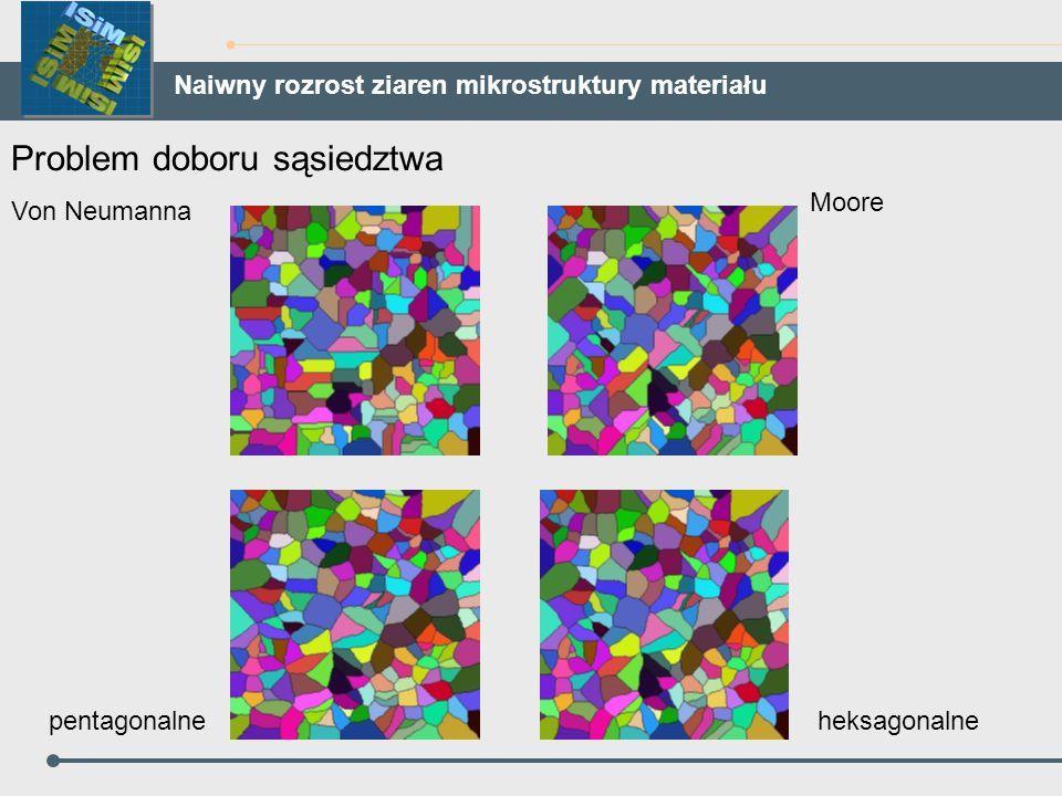 Naiwny rozrost ziaren mikrostruktury materiału Problem doboru sąsiedztwa Von Neumanna Moore pentagonalneheksagonalne