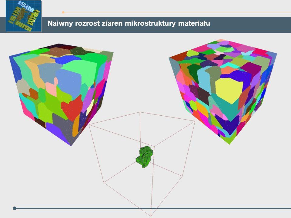 Naiwny rozrost ziaren mikrostruktury materiału