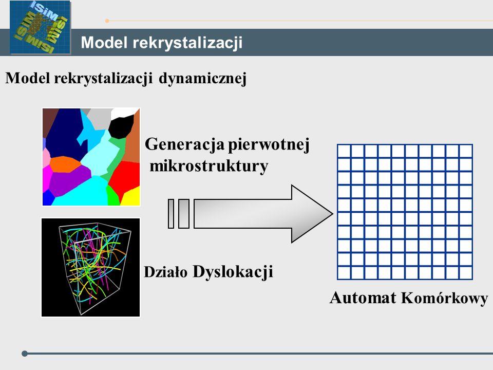 Model rekrystalizacji dynamicznej Działo Dyslokacji Automat Komórkowy Generacja pierwotnej mikrostruktury Model rekrystalizacji