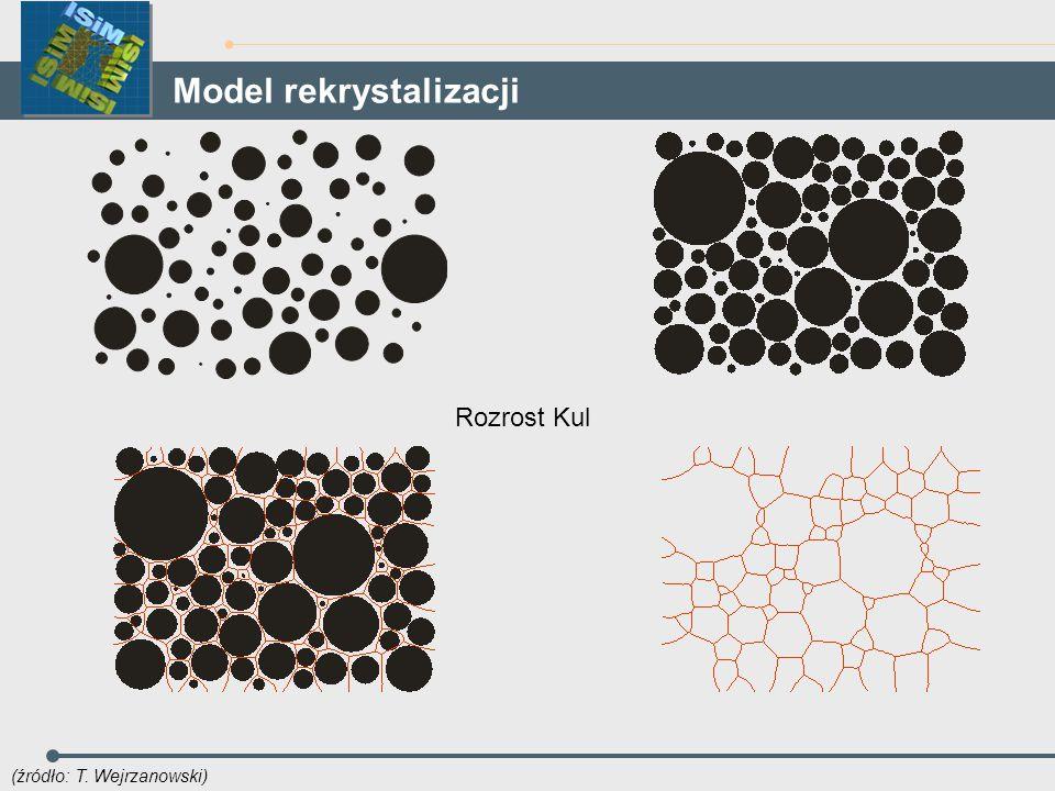 Rozrost Kul (źródło: T. Wejrzanowski) Model rekrystalizacji