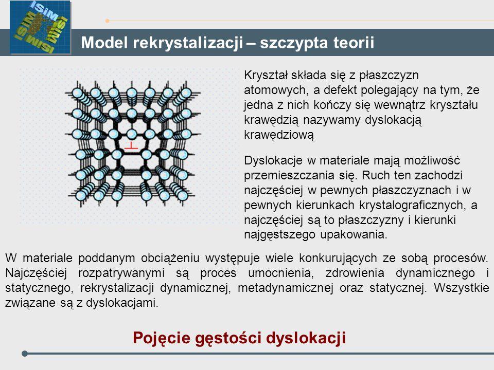 Model rekrystalizacji – szczypta teorii Kryształ składa się z płaszczyzn atomowych, a defekt polegający na tym, że jedna z nich kończy się wewnątrz kr