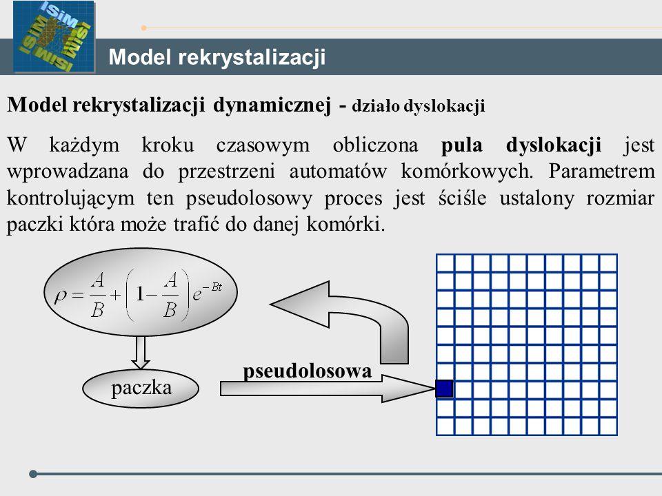 Model rekrystalizacji dynamicznej - działo dyslokacji W każdym kroku czasowym obliczona pula dyslokacji jest wprowadzana do przestrzeni automatów komó