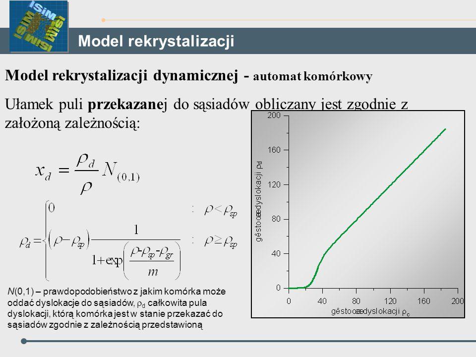 Model rekrystalizacji dynamicznej - automat komórkowy Ułamek puli przekazanej do sąsiadów obliczany jest zgodnie z założoną zależnością: Model rekryst