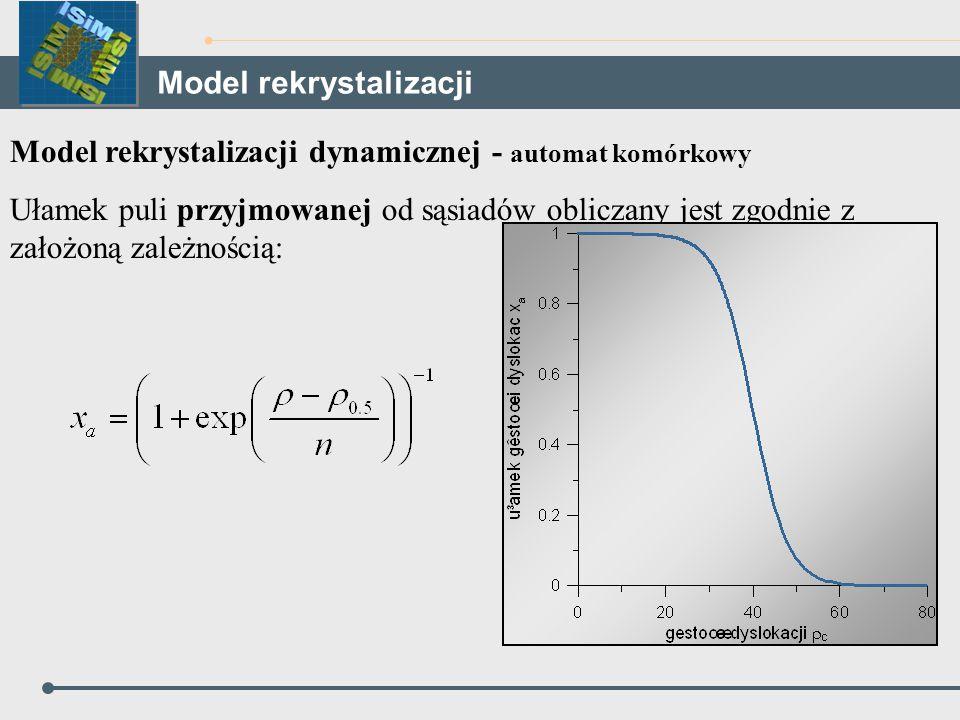 Model rekrystalizacji dynamicznej - automat komórkowy Ułamek puli przyjmowanej od sąsiadów obliczany jest zgodnie z założoną zależnością: Model rekrys