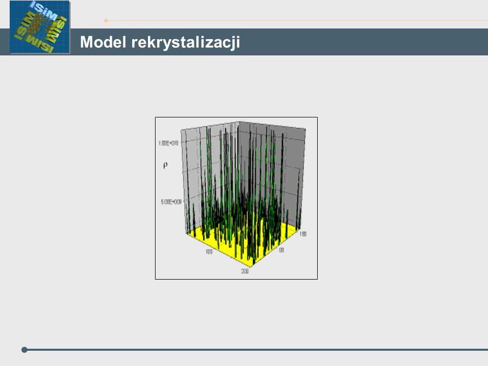 Model rekrystalizacji dynamicznej - automat komórkowy Reguły przejścia W przypadku gdy w poprzednim kroku czasowym (t-1) któryś z sąsiadów komórki (i,j) uległ rekrystalizacji & gęstość dyslokacji w sąsiednich komórkach jest mniejsza niż gęstość dyslokacji w danej (i,j) komórce to ta komórka również ulega rekrystalizacji.