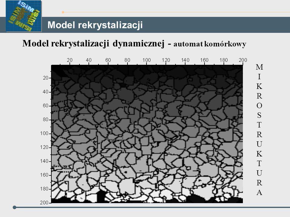 Model rekrystalizacji dynamicznej - automat komórkowy MIKROSTRUKTURAMIKROSTRUKTURA Model rekrystalizacji