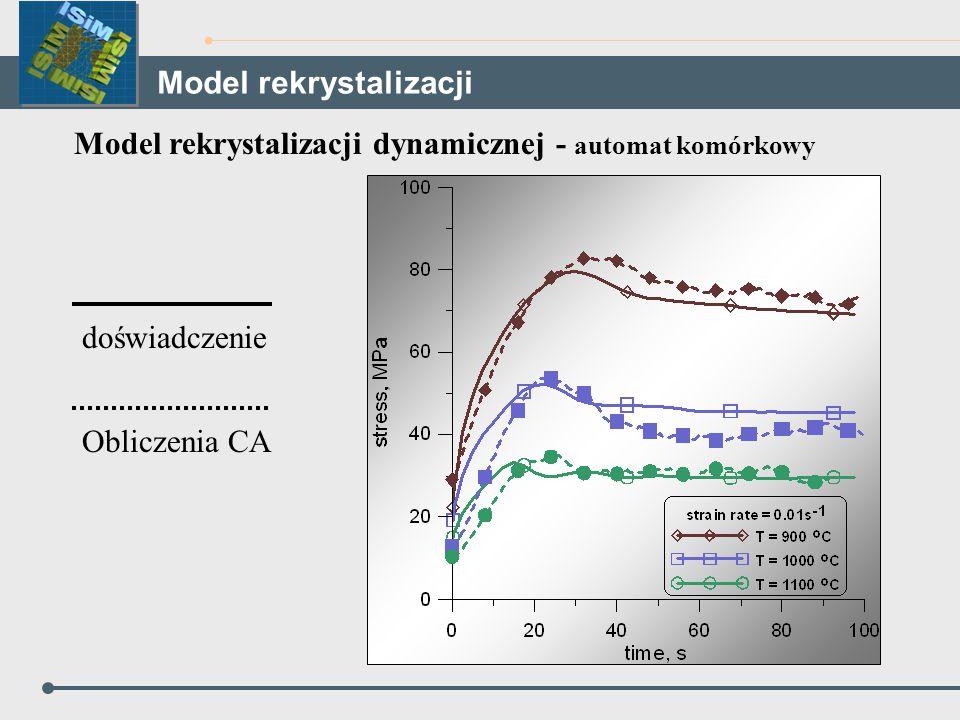Obliczenia CA doświadczenie Model rekrystalizacji dynamicznej - automat komórkowy Model rekrystalizacji