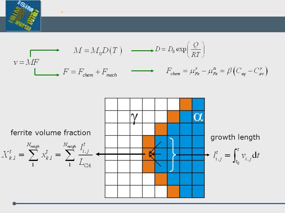 growth length ferrite volume fraction