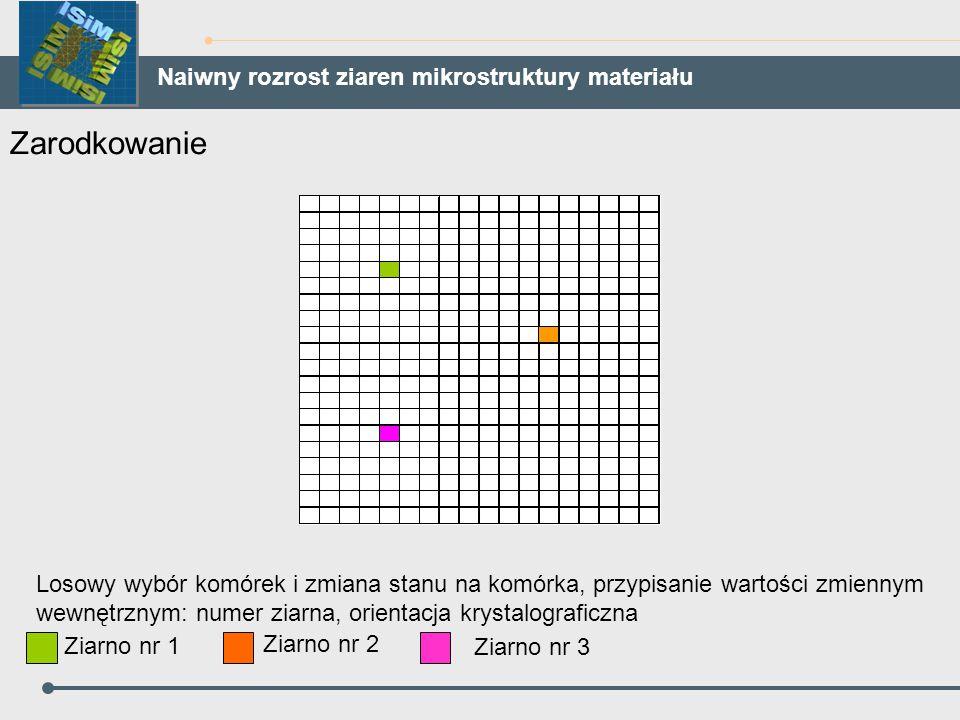 Zarodkowanie Losowy wybór komórek i zmiana stanu na komórka, przypisanie wartości zmiennym wewnętrznym: numer ziarna, orientacja krystalograficzna Zia