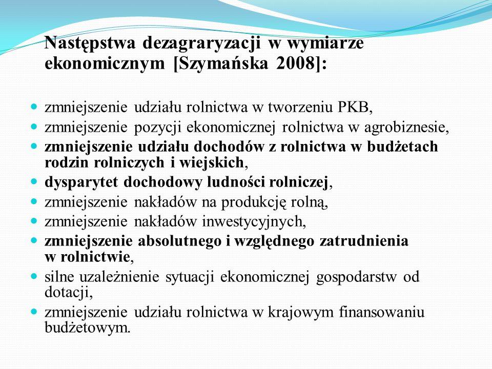 Następstwa dezagraryzacji w wymiarze ekonomicznym [Szymańska 2008]: zmniejszenie udziału rolnictwa w tworzeniu PKB, zmniejszenie pozycji ekonomicznej
