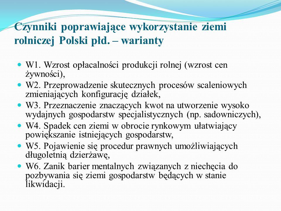 Czynniki poprawiające wykorzystanie ziemi rolniczej Polski płd. – warianty W1. Wzrost opłacalności produkcji rolnej (wzrost cen żywności), W2. Przepro