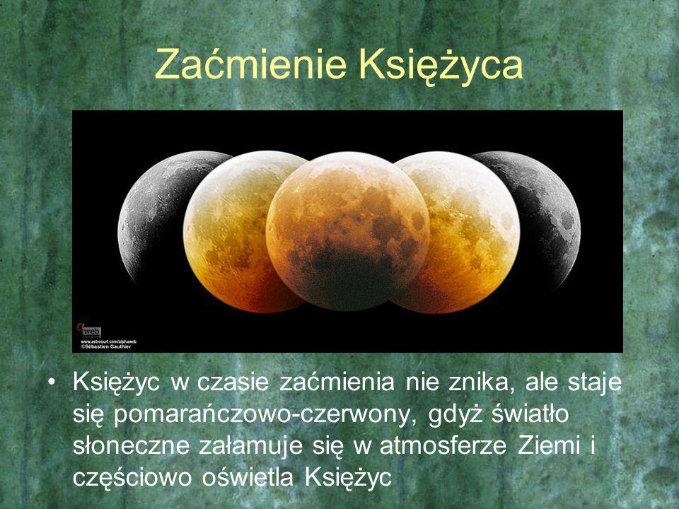 Zaćmienie Księżyca Księżyc w czasie zaćmienia nie znika, ale staje się pomarańczowo-czerwony, gdyż światło słoneczne załamuje się w atmosferze Ziemi i