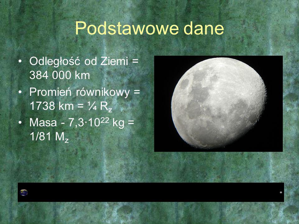 Podstawowe dane Odległość od Ziemi = 384 000 km Promień równikowy = 1738 km = ¼ R z Masa - 7,3·10 22 kg = 1/81 M z