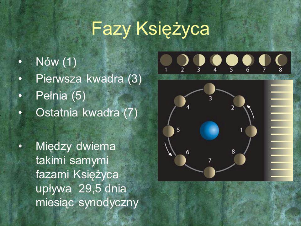 Fazy Księżyca Nów (1) Pierwsza kwadra (3) Pełnia (5) Ostatnia kwadra (7) Między dwiema takimi samymi fazami Księżyca upływa 29,5 dnia miesiąc synodycz