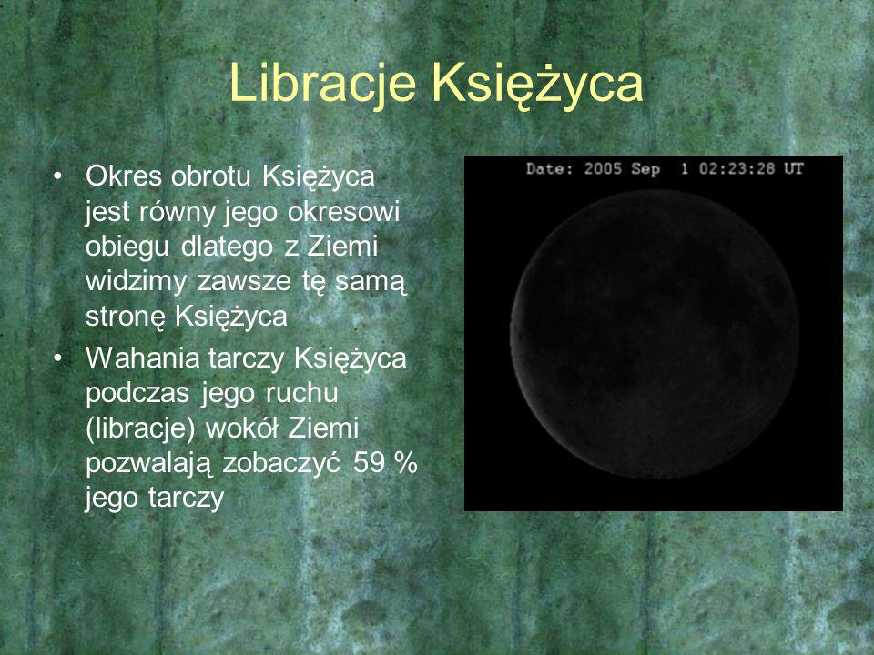 Libracje Księżyca Okres obrotu Księżyca jest równy jego okresowi obiegu dlatego z Ziemi widzimy zawsze tę samą stronę Księżyca Wahania tarczy Księżyca