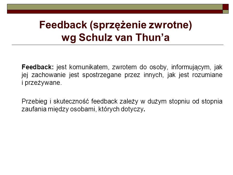 Feedback (sprzężenie zwrotne) wg Schulz van Thun'a Feedback: jest komunikatem, zwrotem do osoby, informującym, jak jej zachowanie jest spostrzegane pr