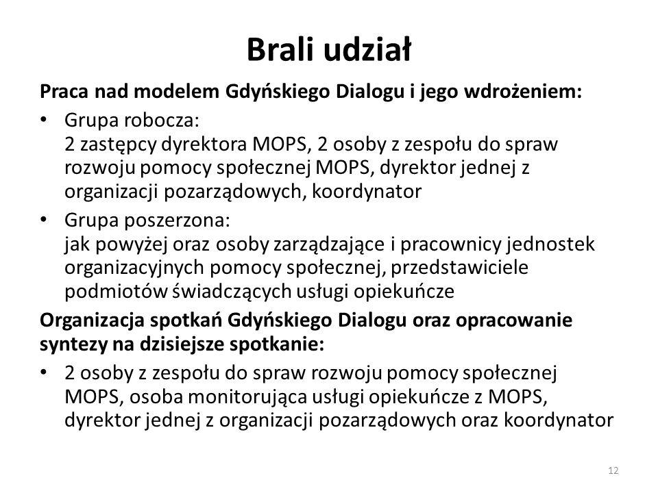 Brali udział Praca nad modelem Gdyńskiego Dialogu i jego wdrożeniem: Grupa robocza: 2 zastępcy dyrektora MOPS, 2 osoby z zespołu do spraw rozwoju pomo