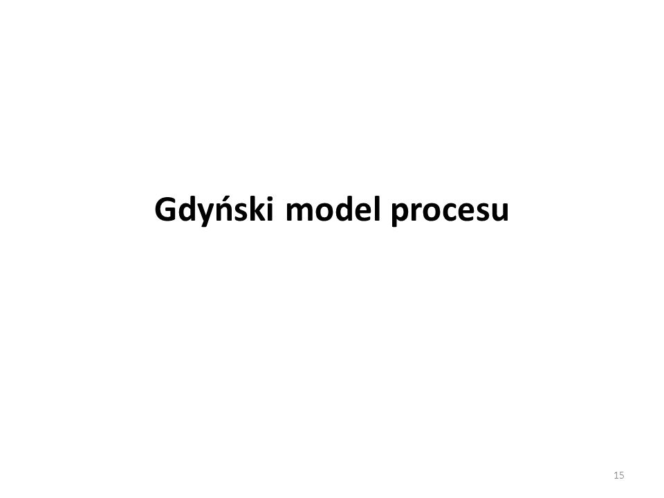 Gdyński model procesu 15