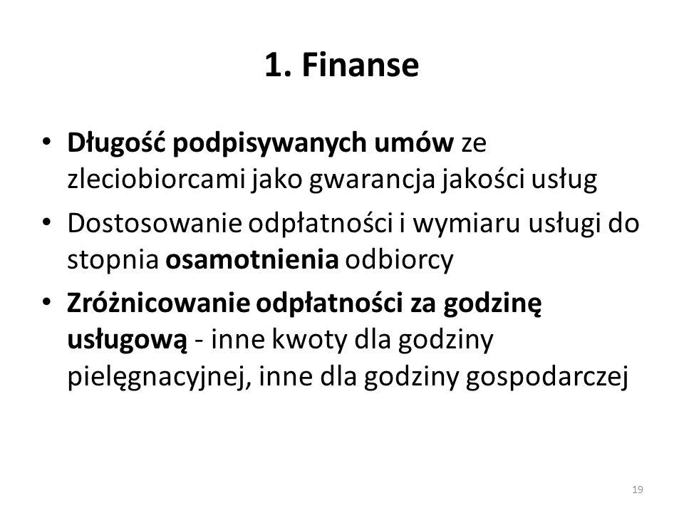 1. Finanse Długość podpisywanych umów ze zleciobiorcami jako gwarancja jakości usług Dostosowanie odpłatności i wymiaru usługi do stopnia osamotnienia