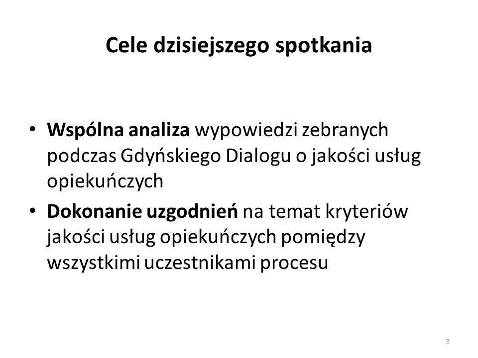 Cele dzisiejszego spotkania Wspólna analiza wypowiedzi zebranych podczas Gdyńskiego Dialogu o jakości usług opiekuńczych Dokonanie uzgodnień na temat kryteriów jakości usług opiekuńczych pomiędzy wszystkimi uczestnikami procesu 3