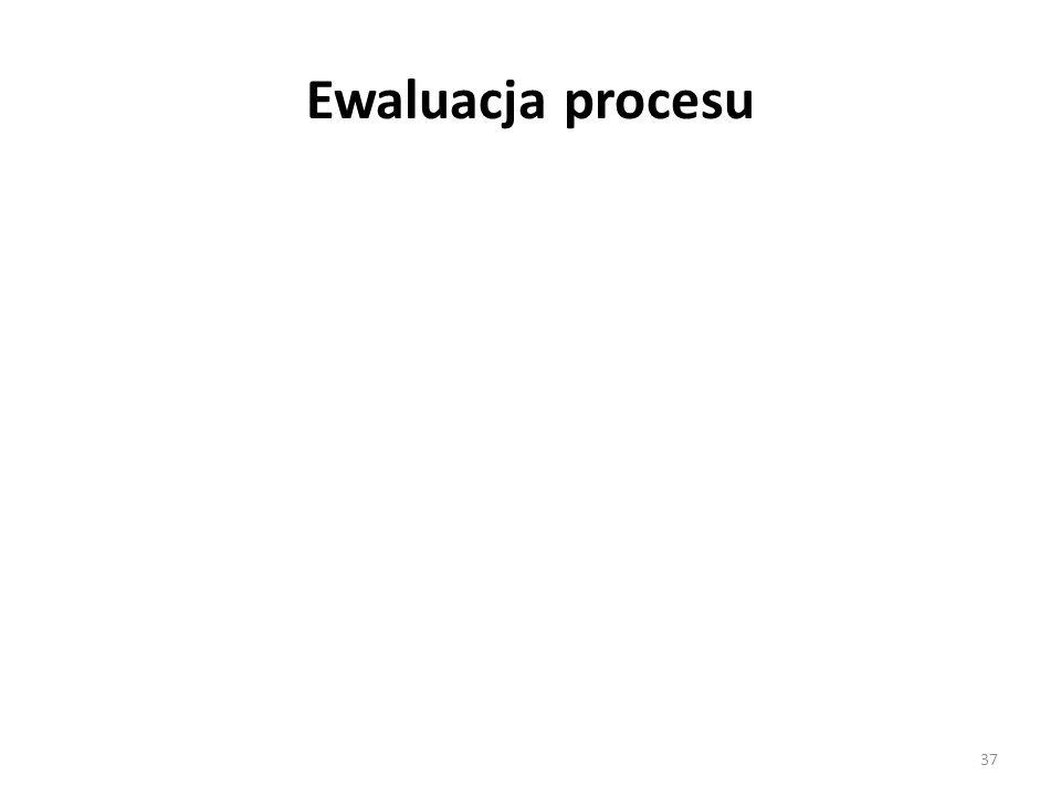 Ewaluacja procesu 37