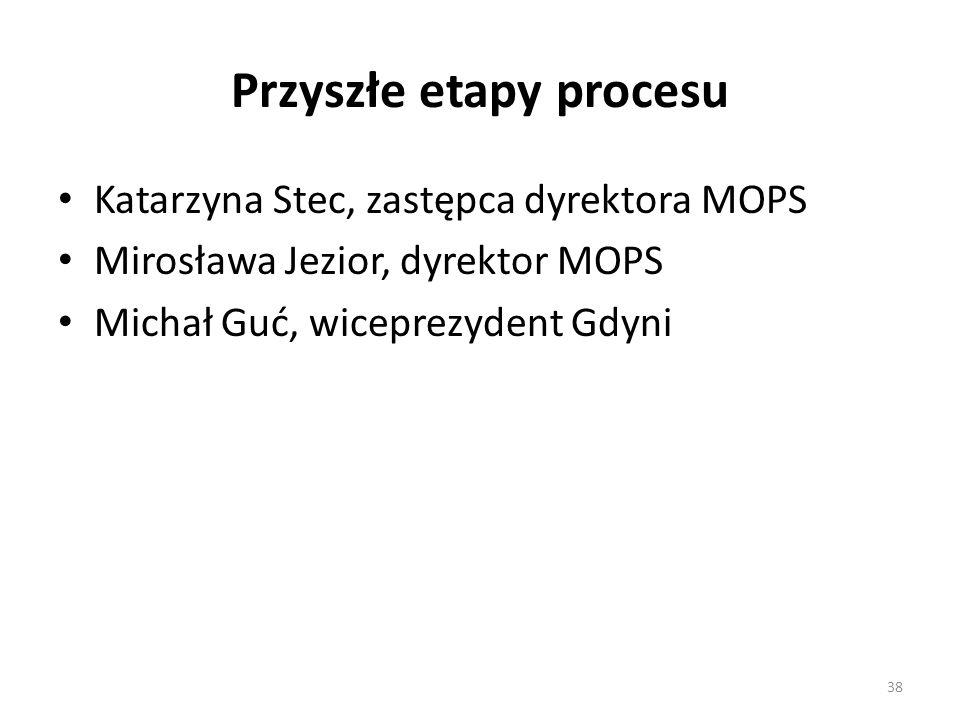 Przyszłe etapy procesu Katarzyna Stec, zastępca dyrektora MOPS Mirosława Jezior, dyrektor MOPS Michał Guć, wiceprezydent Gdyni 38
