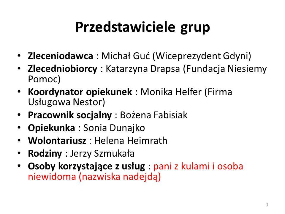 Przedstawiciele grup Zleceniodawca : Michał Guć (Wiceprezydent Gdyni) Zlecedniobiorcy : Katarzyna Drapsa (Fundacja Niesiemy Pomoc) Koordynator opiekun