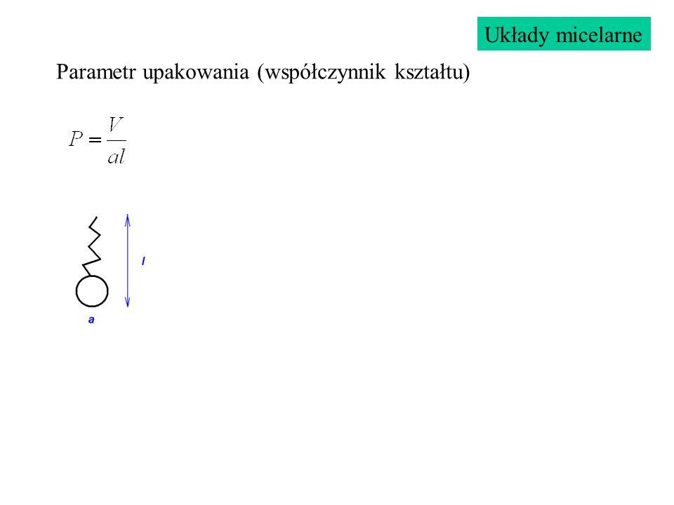 Parametr upakowania (współczynnik kształtu) Układy micelarne