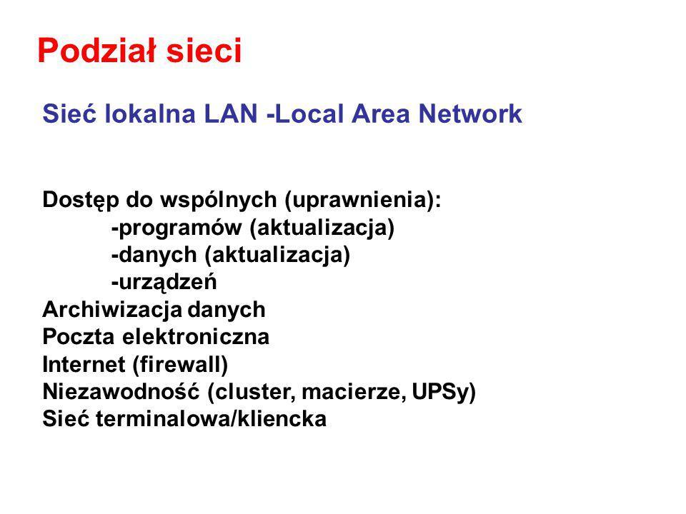 Dostęp do wspólnych (uprawnienia): -programów (aktualizacja) -danych (aktualizacja) -urządzeń Archiwizacja danych Poczta elektroniczna Internet (firew