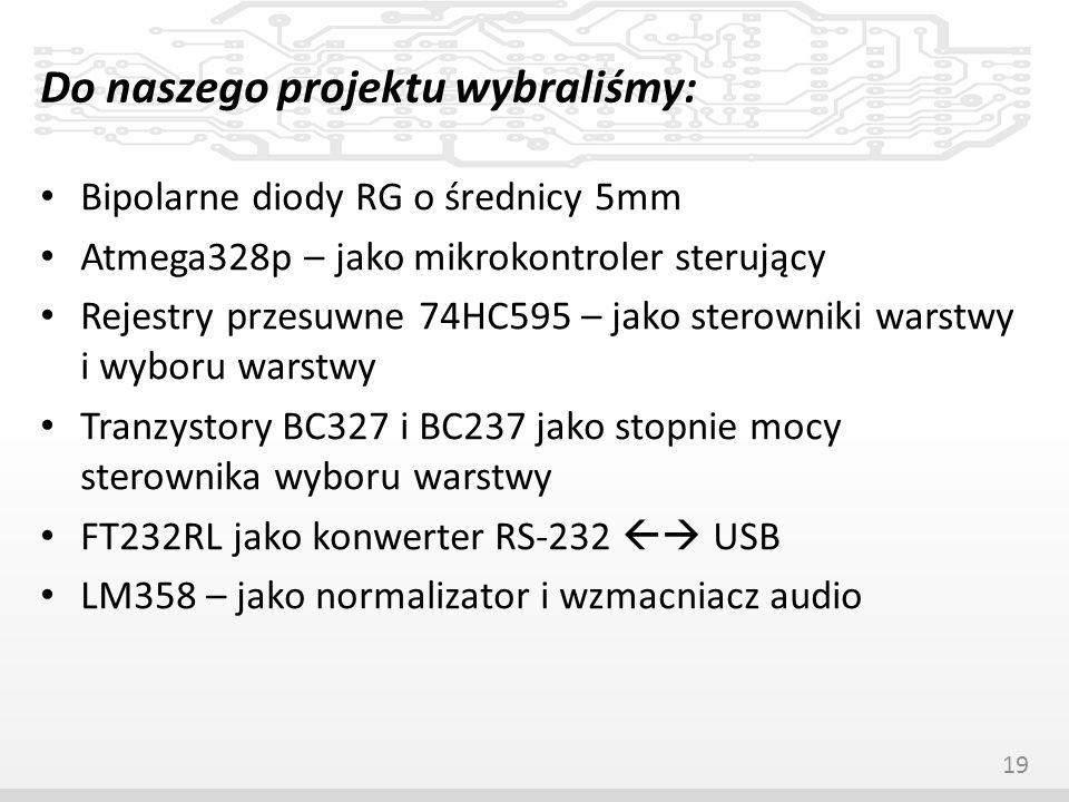 Do naszego projektu wybraliśmy: Bipolarne diody RG o średnicy 5mm Atmega328p – jako mikrokontroler sterujący Rejestry przesuwne 74HC595 – jako sterown