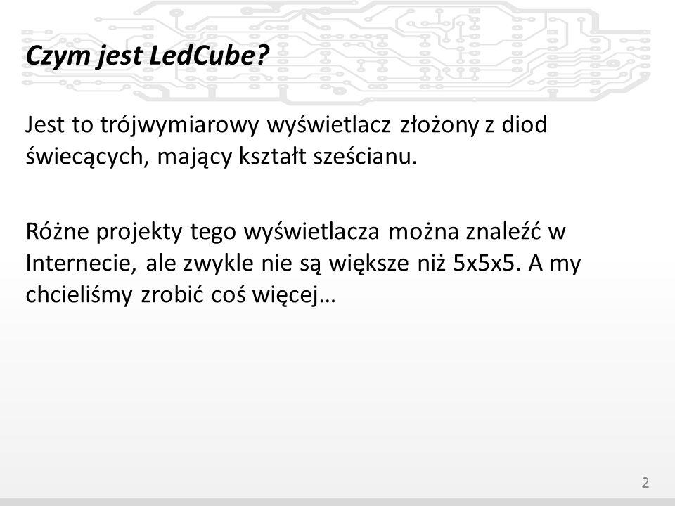 Czym jest LedCube? 3